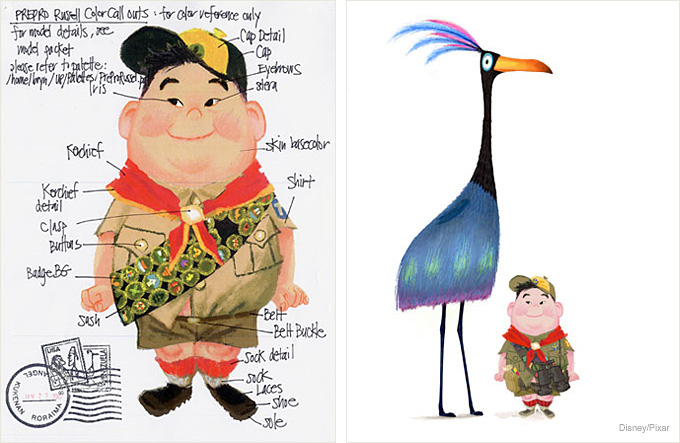pixar characters. the characters of Up.