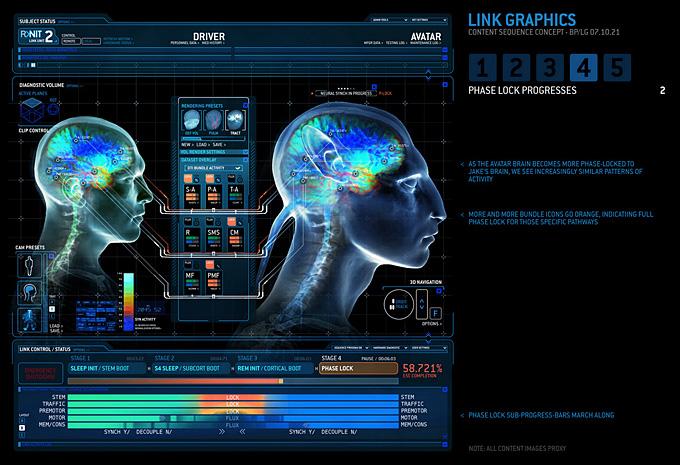 Avatar Concept Art by Ben Procter 012a