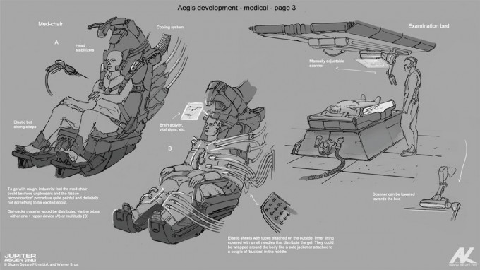 Jupiter_Ascending_Concept_Art_AK_08