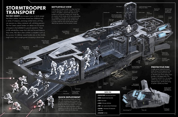 Star_Wars_The_Force_Awakens_Incredible_Cross-Sections_09_Stormtrooper_Transport