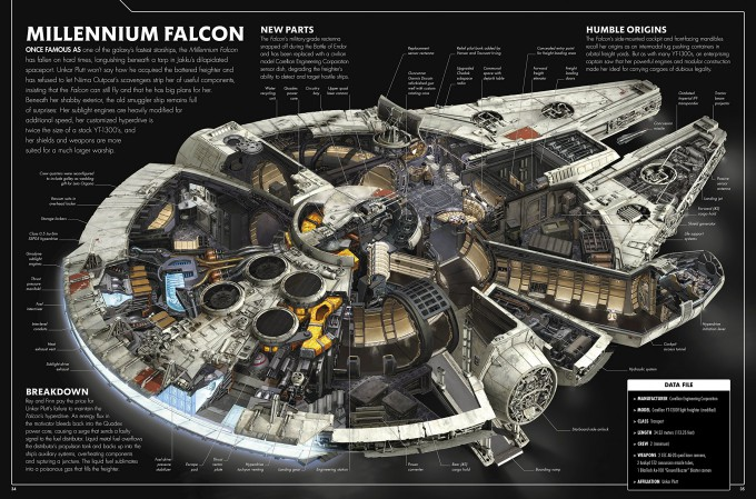 Star_Wars_The_Force_Awakens_Incredible_Cross-Sections_35_Millennium_Falcon