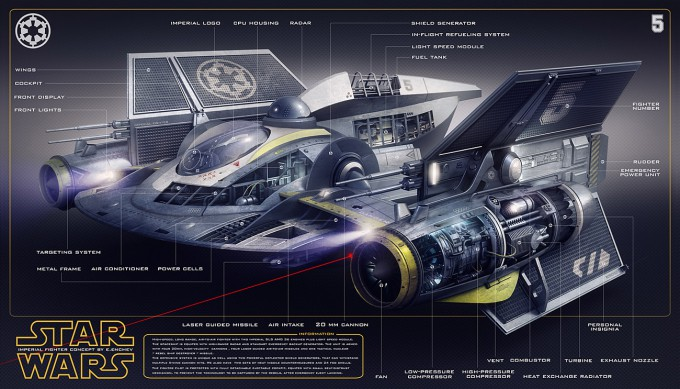 Star_Wars_Art_Concept_Illustration_02_Encho_Enchev_Imperial_Fighter