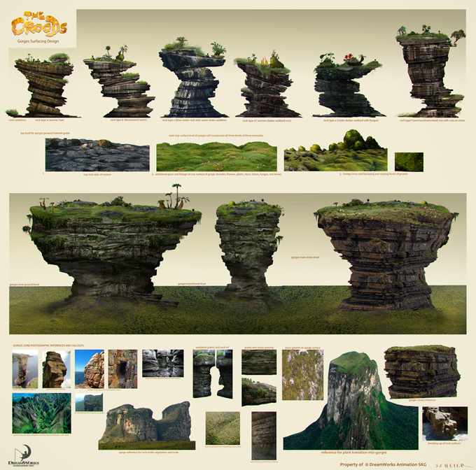 The Croods Visual Development Designs by Jason Scheier