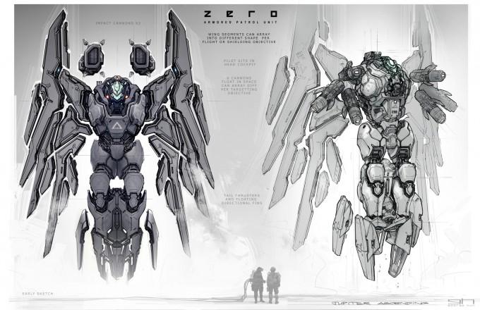 Veh_zero_Comp_15Feb2_gh