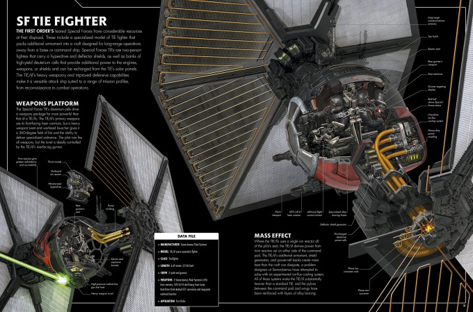 Star_Wars_The_Force_Awakens_Incredible_Cross-Sections_31_SF_Tie_Fighter