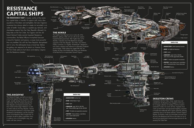 Star Wars The Last Jedi Incredible Cross Sections Illustrations Kemp Remillard 02