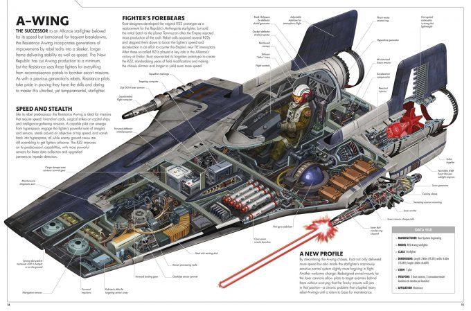Star Wars The Last Jedi Incredible Cross Sections Illustrations Kemp Remillard 03
