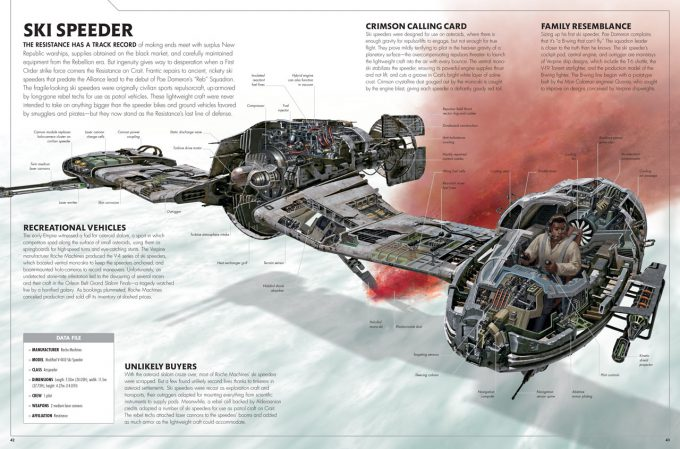 Star Wars The Last Jedi Incredible Cross Sections Illustrations Kemp Remillard 06