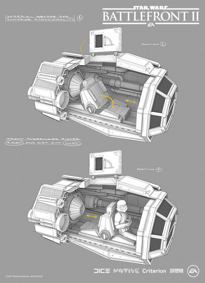 Star Wars Battlefront II Concept Art Mathieu Latour Duhaime 22