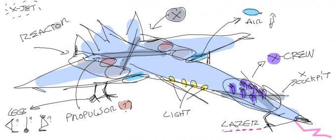 X Men Dark Phoenix Concept Art S Larroude X Jet KidView
